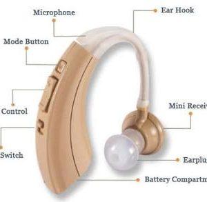 เครื่องช่วยฟังแบบดิจิตอล (Digital Hearing Aid) รุ่น BYVHP-220